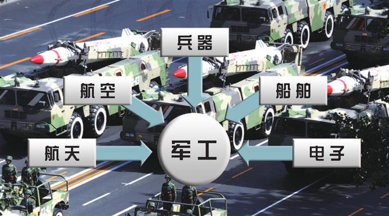 9月份以来,包括闽福发a,南通科技,中航飞机等在内的多家上市公司涉及