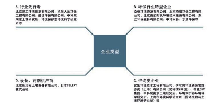 框架 素材 蓝 重金属