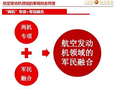 组建中国航空发动机集团公司